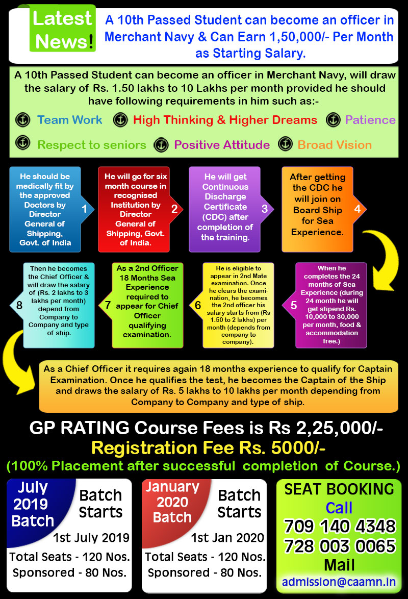 CAAMN GP Rating Admission Notification for July-2018 Batch